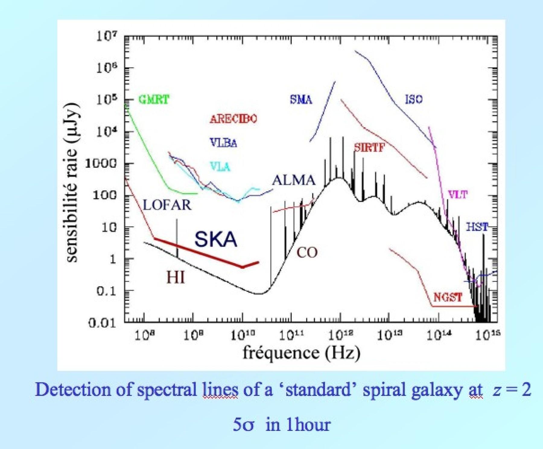 L* Galaxy at z=2