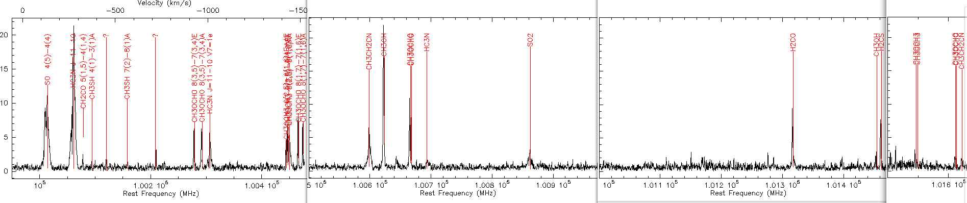 ATF Interferometric spectrum of Orion