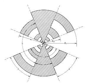 Gaussian Optical Antenna Pattern