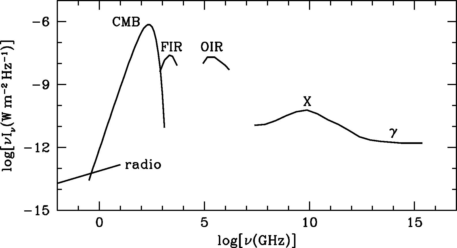 Hubble Original Telescope Diagram Likewise Telescope Parts Diagram